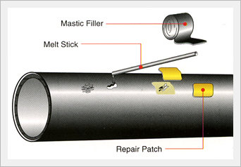 SHAIC pipeline coating repair products
