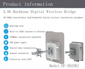 Wholesale voice over ip: 5.8G 30-100KM Outdoor Monitoring System,Remote Monitoring Application