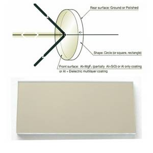 Wholesale optical coating: First Surface Mirrors Front  Optical Al Coating Mirror
