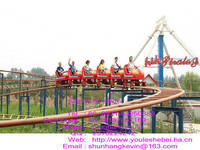 The Flying Train/ Track Sliding Train/Children Amusement Rides