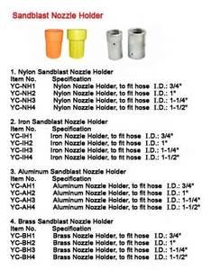 Wholesale nozzle holder: Sandblasting Nozzle Holder Nylon Nozzle Holder Aluminum Nozzle Holder