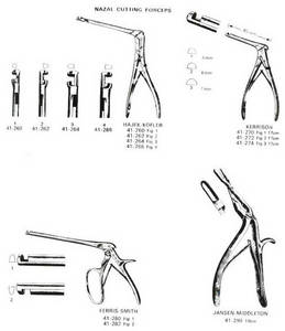 Wholesale manicure nippers: Surgical Instruments