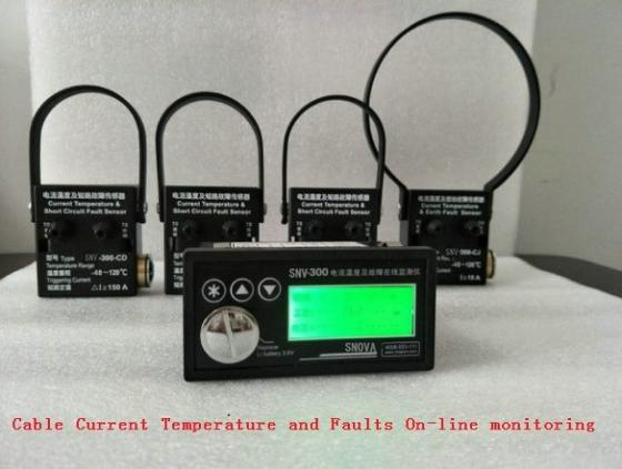 fiber optic transmission: Sell  On-line moniter for cable temperature and faults
