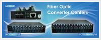 Fiber Optic Fast Ethernet Converters