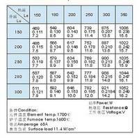 Reference Data for Risesun Hotbar 1800, U Shape, 4/9mm Elements