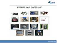 Parts for Car