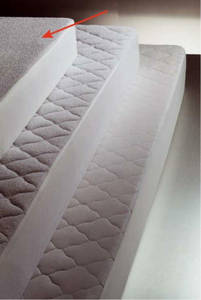 Wholesale mattress covers: Water-proof TPU-coated Terry/Jersey Mattress Covers