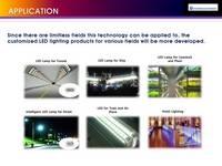 Intelligent Natural LED Lamp Light 3