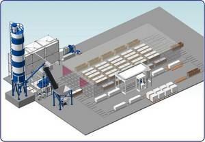 Wholesale truck: Automated Lines for Polystyrene Concrete Production
