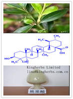 China Ursolic Acid