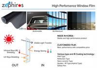 Solar Control Window Film 3
