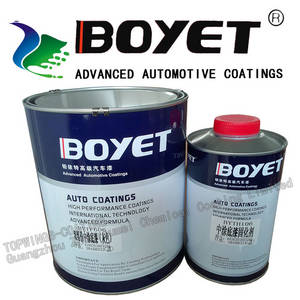 Wholesale Car Care Products: BYTF606-2K Primer Surfacer