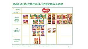 Wholesale rice: Instant Noodles, Rice Noodles