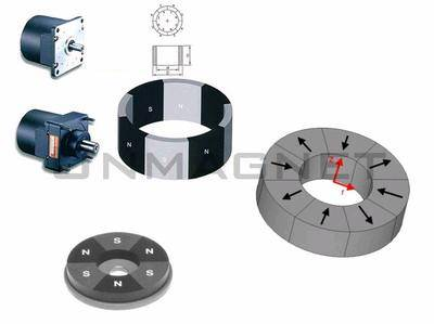 Multipolar Magnet Multipole Ring Magnets Multipolar Motor