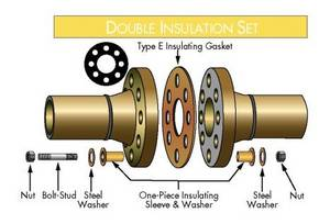 Wholesale rf security labels: Flange Insulation Kits