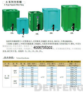 Wholesale Transport Packaging: A Type Square Plastic Beer Keg, 10L Beer Barrel for Sale