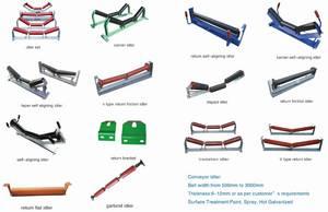 Wholesale brackets: Aligning Roller & Bracket