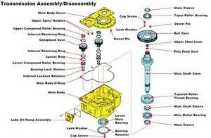 Wholesale Energy Projects: Top Drive System Spare Parts and Expendable