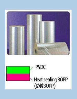 PVDC-Heat Sealing BOPP