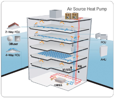 Image Result For Heat Pump Installation Cost