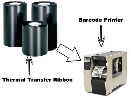 ribbon: Sell thermal transfer ribbon