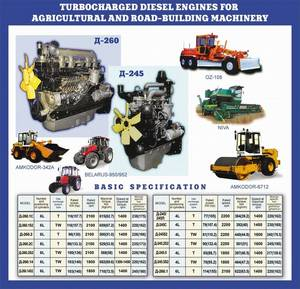 Wholesale agricultural tractors: Diesel Engines for Tractor and Agricultural and Road-buildin
