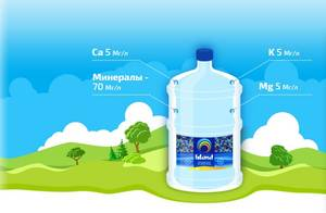 Wholesale Drinking Water: Mineral Water Island