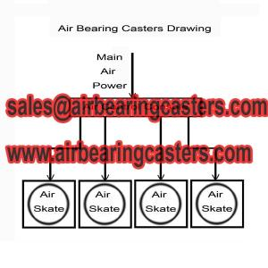 Wholesale air casters: Air Caster Load Moving Equipment Lightweight