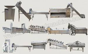Wholesale fish food processing line: Full Automatic Potato Chips Production Line