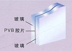 Wholesale drum sound module: Pvb Film for Safety Auto Glass