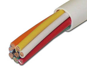 Wholesale control cable: Control Cables