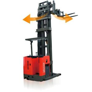 Wholesale Car Lifts: 3-Way Pallet Stacker