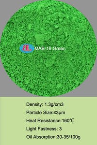 Wholesale pigment ink: Daylight Organic Fluorescent Pigment for Ink/Leather/Textile/Plastic -Green