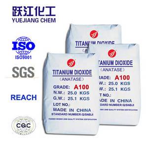 Wholesale titanium dioxide: Decorative Painting Use Anatase Titanium Dioxide
