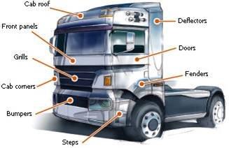 Fiberglass Truck Van Car Body Parts Id 7488053 Product