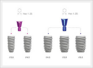 Wholesale Teeth Grills: Kisses - Prosthetics Flow Diagrams