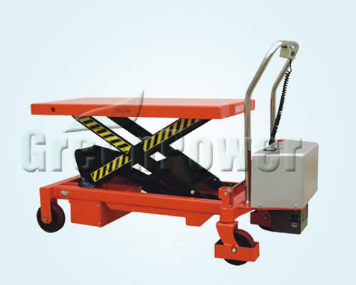 Sell Scissor Lift Tables
