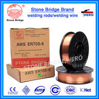 CO2 Welding Wire Without Copper Coating