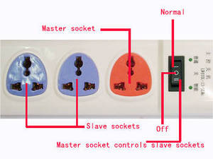 Wholesale socket: Socket
