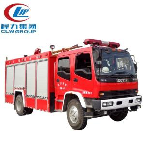 Wholesale fire fighting water pump: Fire Fighter Trucks