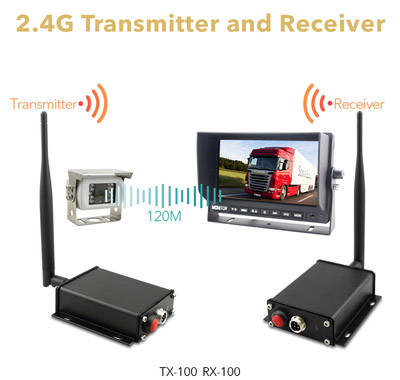 Sell Wireless Rear View System transmitter and receiver