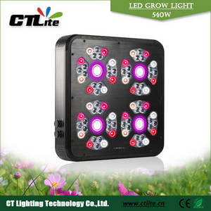 Wholesale differential house: The Latest Modular Design  Full Spectrum LED Plant Grow Light