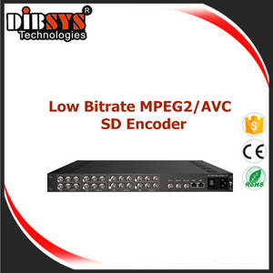 Wholesale encoder h.264: 8 Channels Low Bitrate MPEG-2/H.264 SD Encoder