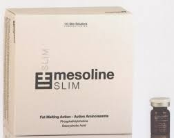 Wholesale slim body: Mesoline Slim,Mesoline Body Firm,Mesoline Hair,Mesoline Acne