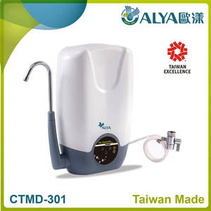 Wholesale power supply: Water Filter