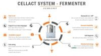 Effective Microorganism Cultivating System 3