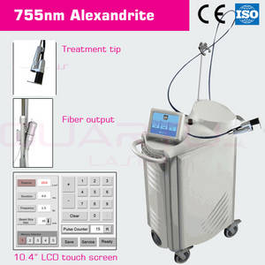 Wholesale acne treatment: 755 Nm Alexandrite with Hair Removal and Acne Treatment