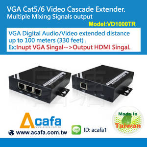 Wholesale Other Computer Accessories: VGA/RS232/IR/Audio Chainable Extender Over Network-ACAFA VD1000TR