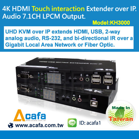 4K HDMI Video Extender Over IP and Support Touch Interaction
