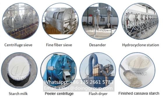 High Quality Starch Processing Plant Starch Dewatering Machine Vacuum Dehydrator